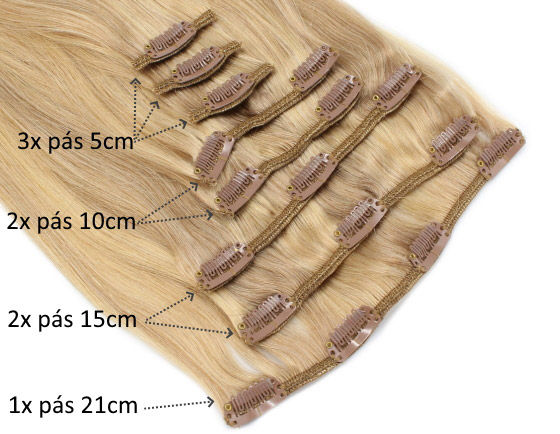 Rozloženie vlasových pásov v clip in sete